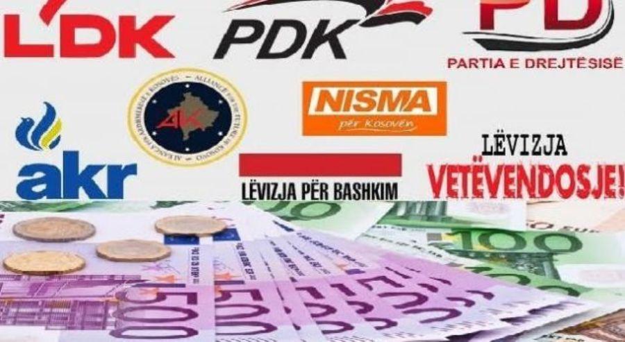 Zgjedhjet e parakohshme, partitë i kanë paguar mbi 250 mijë euro borxhe dhe gjoba