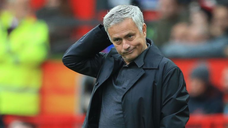 Jose Mourinho dënohet me 12 muaj burg